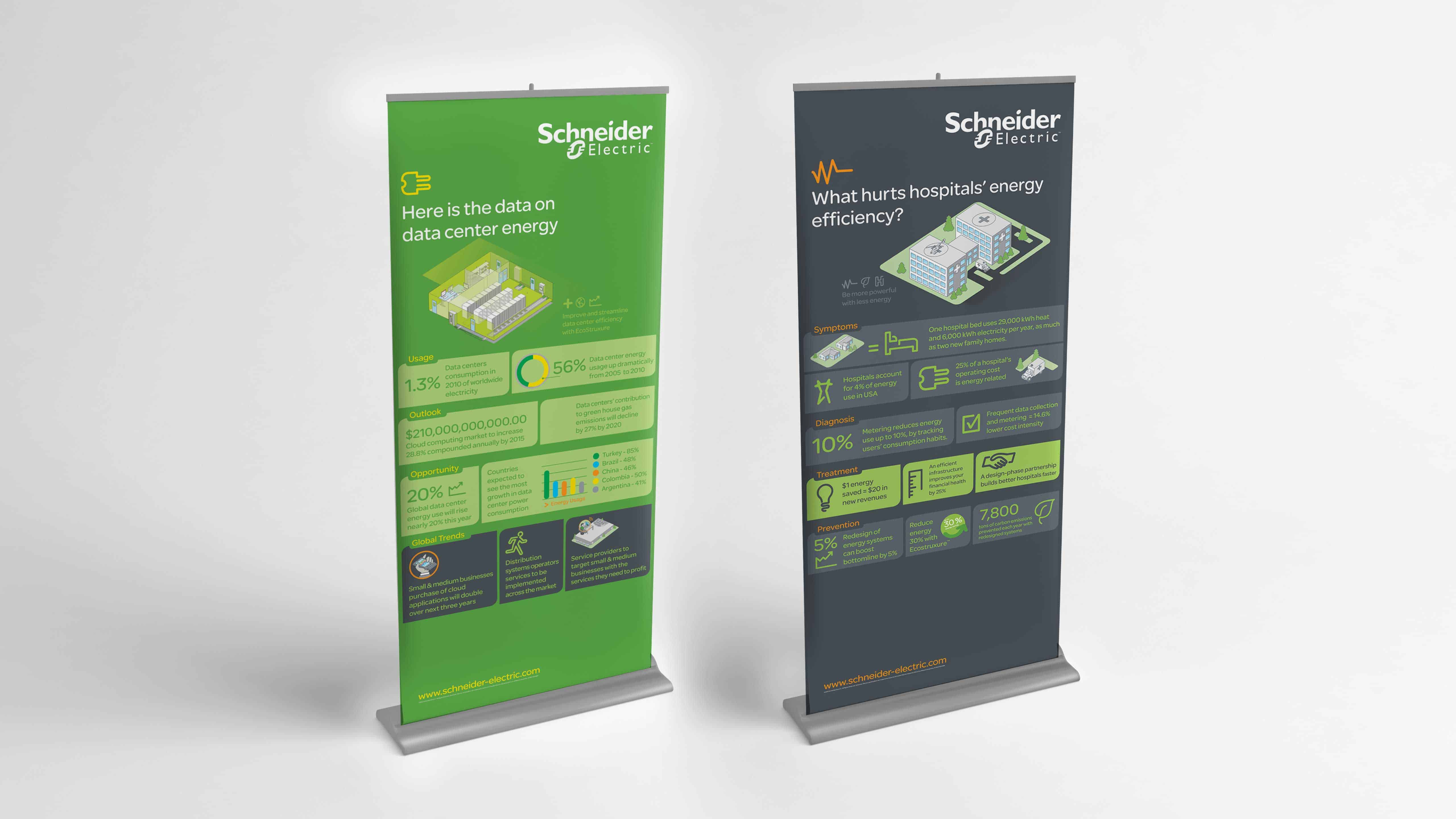 Creative Design Agency Vancouver, Bannerstand Schneider Electric