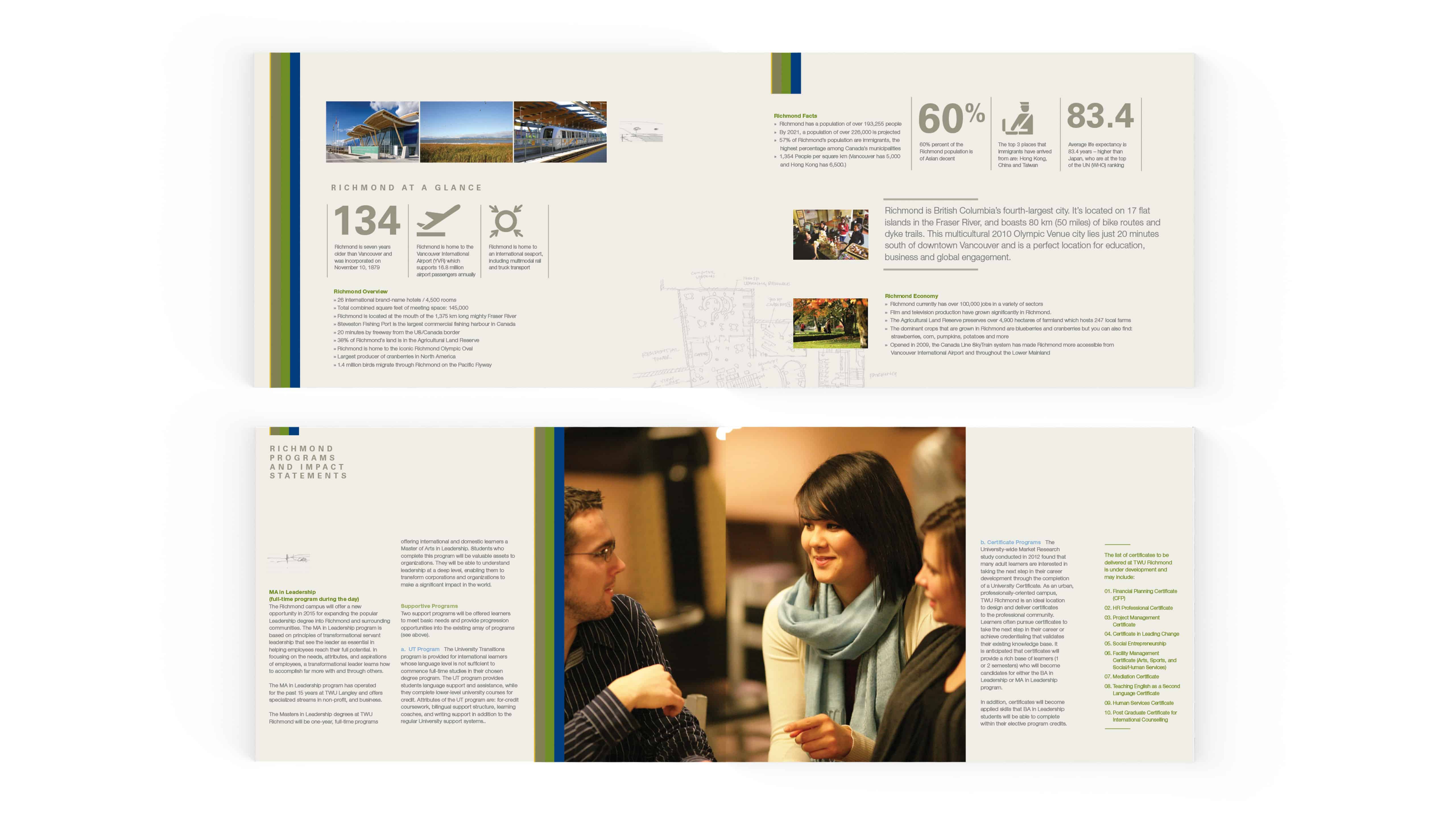 Branding Design Agency Vancouver